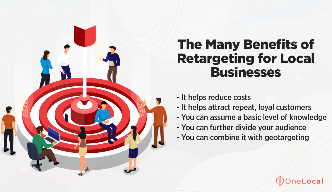 Benefits Retargeting for Businesses